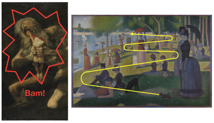 Comparing eye pace between Goya and Seurat