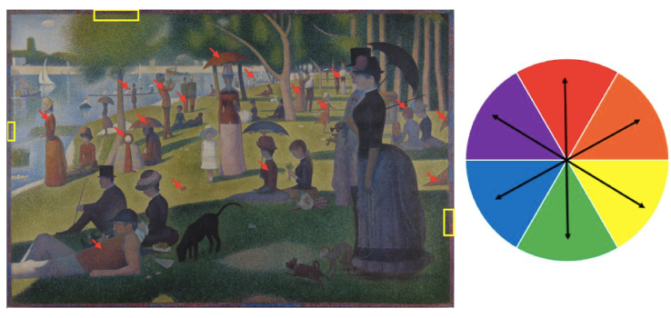 Complemetary colors balancing each other out in The Grande Jatte