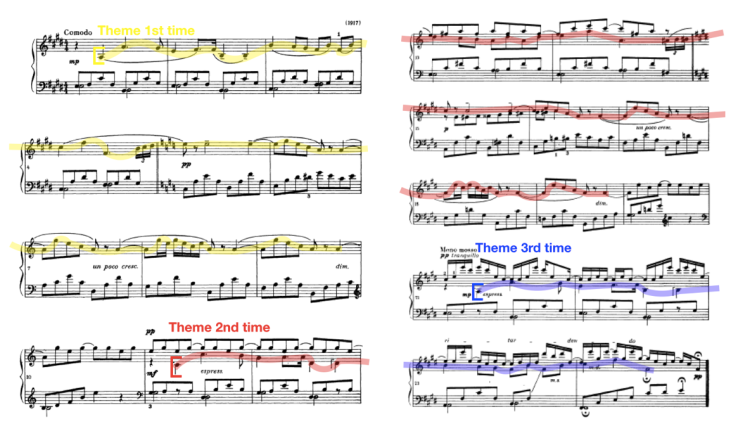 Theme highlighted in Comodo by Prokofiev